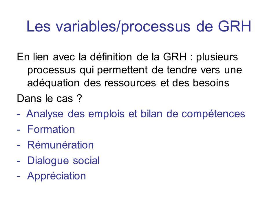 Les variables/processus de GRH En lien avec la définition de la GRH : plusieurs processus qui permettent de tendre vers une adéquation des ressources