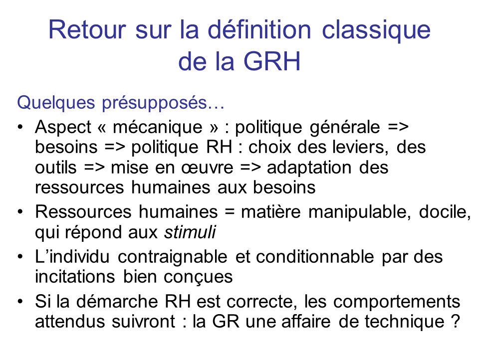 Retour sur la définition classique de la GRH Quelques présupposés… Aspect « mécanique » : politique générale => besoins => politique RH : choix des le