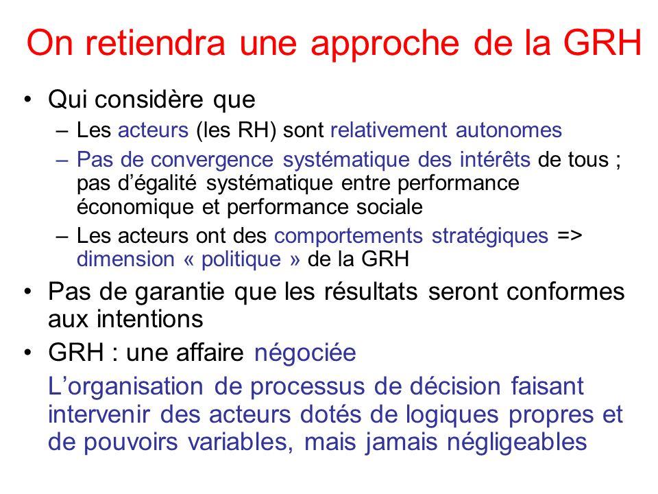 On retiendra une approche de la GRH Qui considère que –Les acteurs (les RH) sont relativement autonomes –Pas de convergence systématique des intérêts