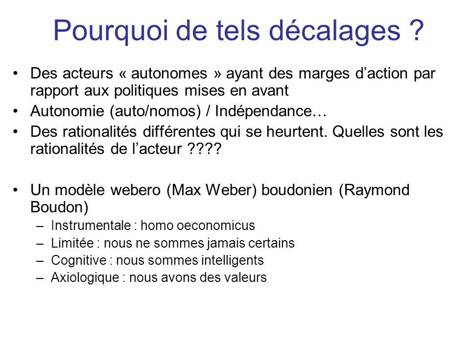 Pourquoi de tels décalages ? Des acteurs « autonomes » ayant des marges daction par rapport aux politiques mises en avant Autonomie (auto/nomos) / Ind