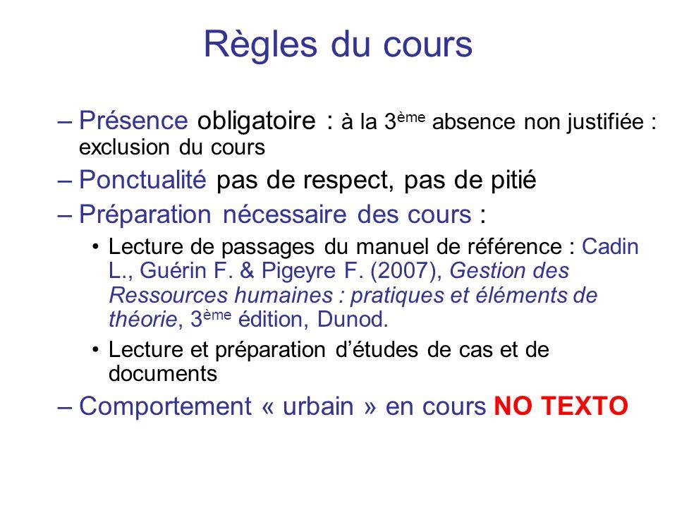 Règles du cours –Présence obligatoire : à la 3 ème absence non justifiée : exclusion du cours –Ponctualité pas de respect, pas de pitié –Préparation n