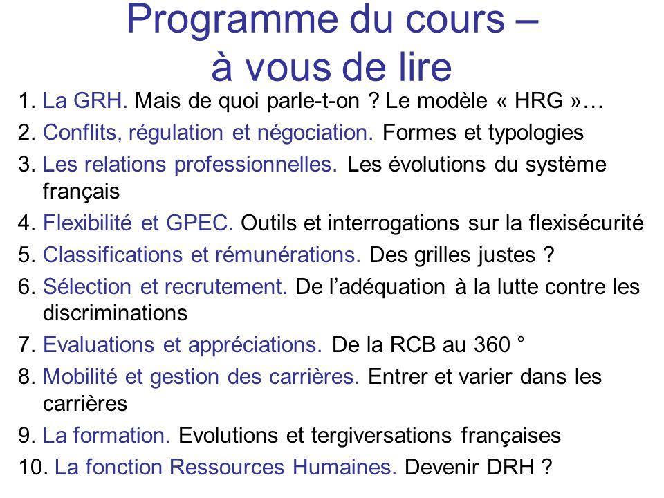 Programme du cours – à vous de lire 1.La GRH. Mais de quoi parle-t-on ? Le modèle « HRG »… 2.Conflits, régulation et négociation. Formes et typologies