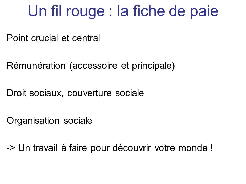 Un fil rouge : la fiche de paie Point crucial et central Rémunération (accessoire et principale) Droit sociaux, couverture sociale Organisation social