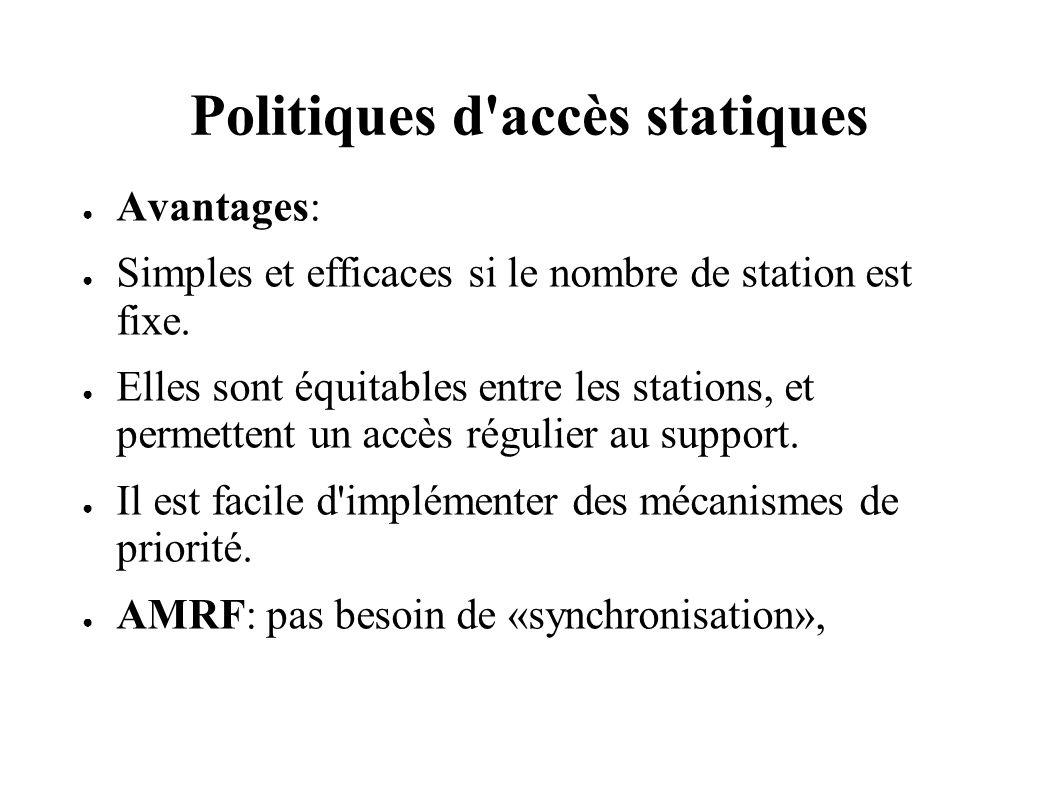Politiques d'accès statiques Avantages: Simples et efficaces si le nombre de station est fixe. Elles sont équitables entre les stations, et permettent