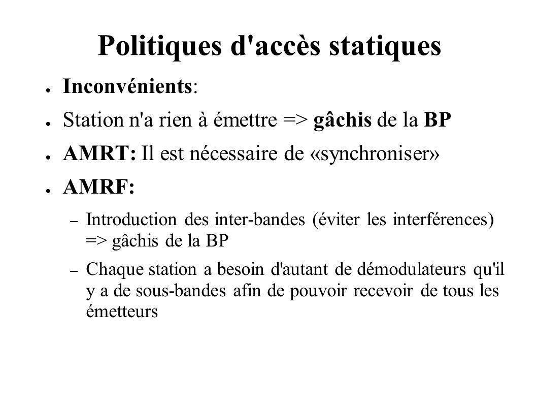 Politiques d accès statiques Inconvénients: Station n a rien à émettre => gâchis de la BP AMRT: Il est nécessaire de «synchroniser» AMRF: – Introduction des inter-bandes (éviter les interférences) => gâchis de la BP – Chaque station a besoin d autant de démodulateurs qu il y a de sous-bandes afin de pouvoir recevoir de tous les émetteurs