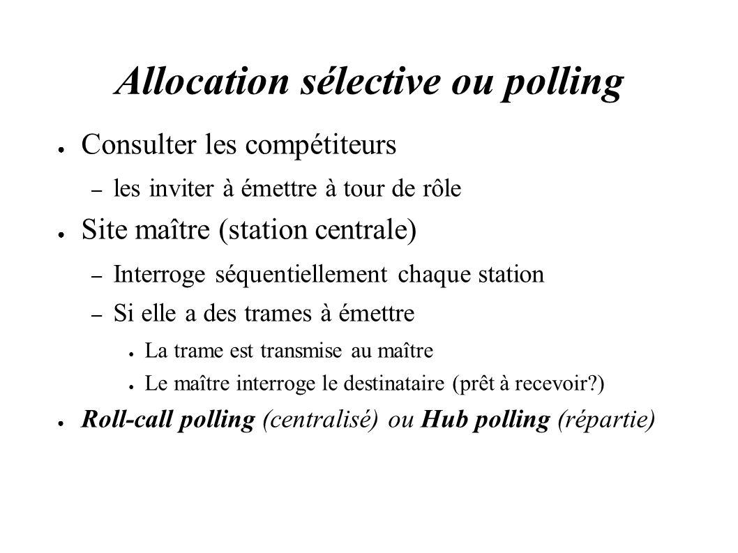 Allocation sélective ou polling Consulter les compétiteurs – les inviter à émettre à tour de rôle Site maître (station centrale) – Interroge séquentie