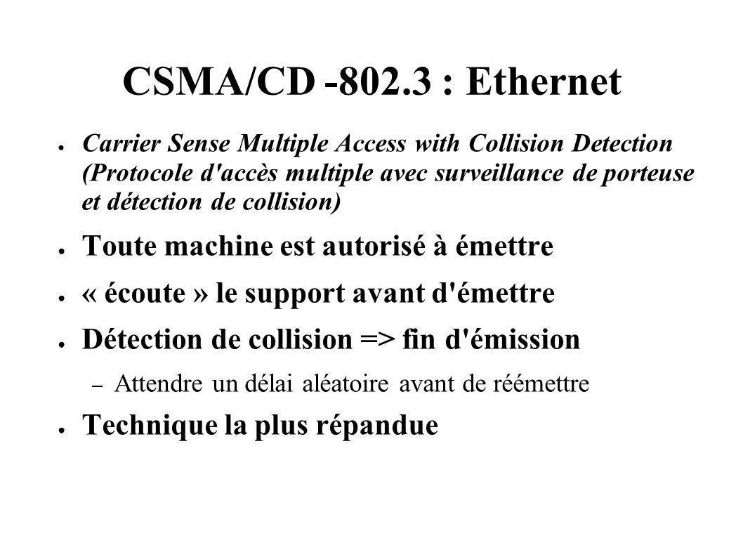 CSMA/CD -802.3 : Ethernet Carrier Sense Multiple Access with Collision Detection (Protocole d accès multiple avec surveillance de porteuse et détection de collision) Toute machine est autorisé à émettre « écoute » le support avant d émettre Détection de collision => fin d émission – Attendre un délai aléatoire avant de réémettre Technique la plus répandue