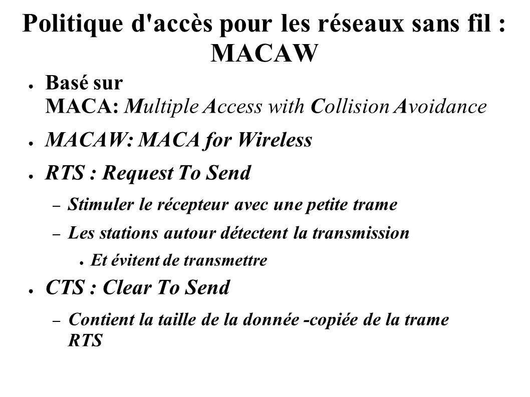 Politique d accès pour les réseaux sans fil : MACAW Basé sur MACA: Multiple Access with Collision Avoidance MACAW: MACA for Wireless RTS : Request To Send – Stimuler le récepteur avec une petite trame – Les stations autour détectent la transmission Et évitent de transmettre CTS : Clear To Send – Contient la taille de la donnée -copiée de la trame RTS