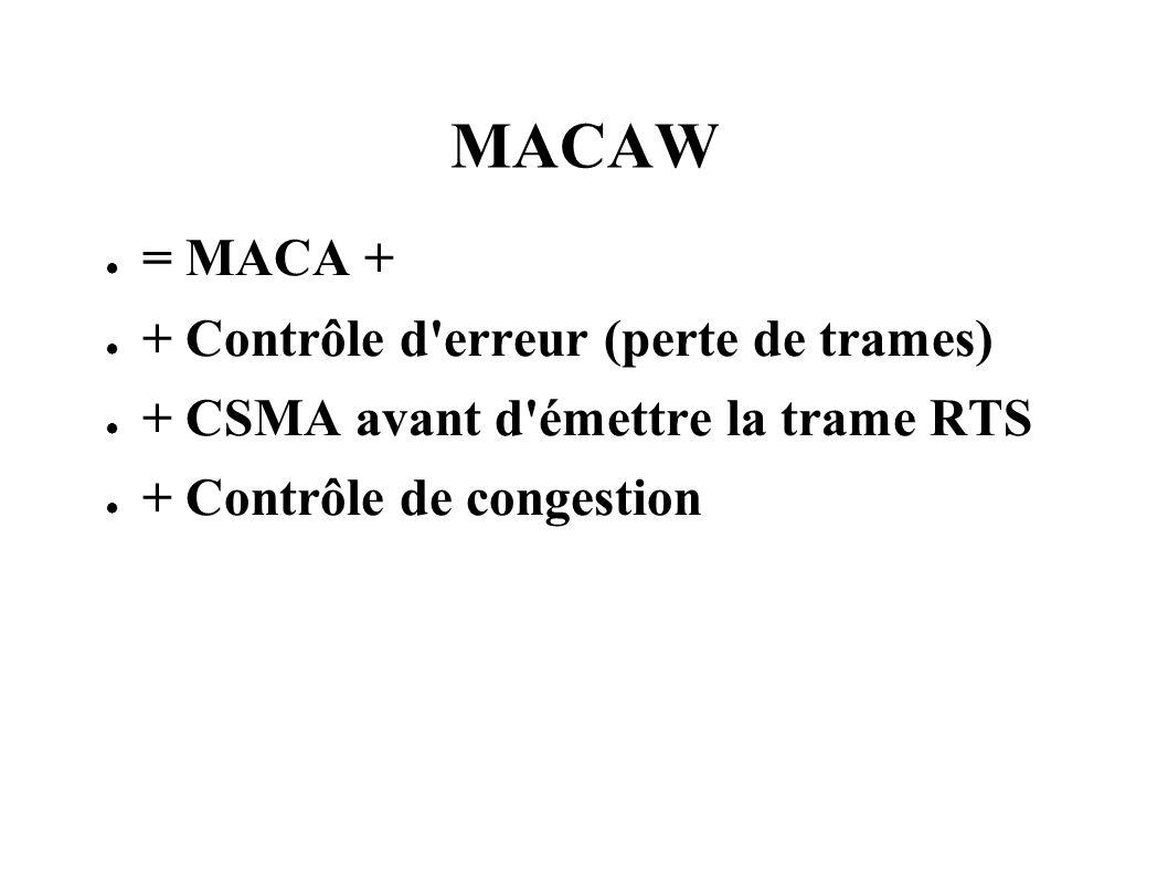 MACAW = MACA + + Contrôle d'erreur (perte de trames) + CSMA avant d'émettre la trame RTS + Contrôle de congestion