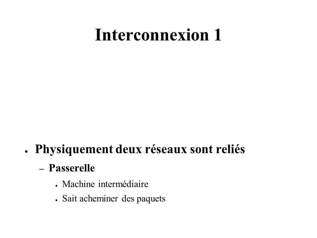 Interconnexion 1 Physiquement deux réseaux sont reliés – Passerelle Machine intermédiaire Sait acheminer des paquets