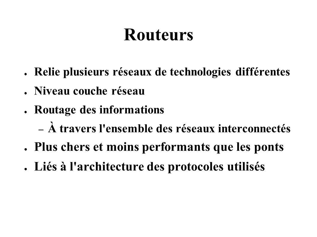 Routeurs Relie plusieurs réseaux de technologies différentes Niveau couche réseau Routage des informations – À travers l ensemble des réseaux interconnectés Plus chers et moins performants que les ponts Liés à l architecture des protocoles utilisés
