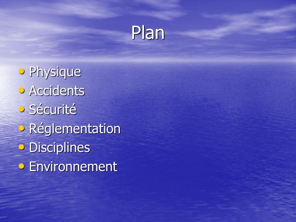 Plan Physique Physique Accidents Accidents Sécurité Sécurité Réglementation Réglementation Disciplines Disciplines Environnement Environnement