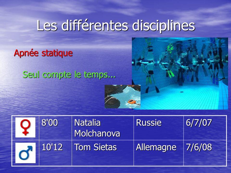 Les différentes disciplines Apnée statique Seul compte le temps... 8'00 Natalia Molchanova Russie6/7/0710'12 Tom Sietas Allemagne7/6/08