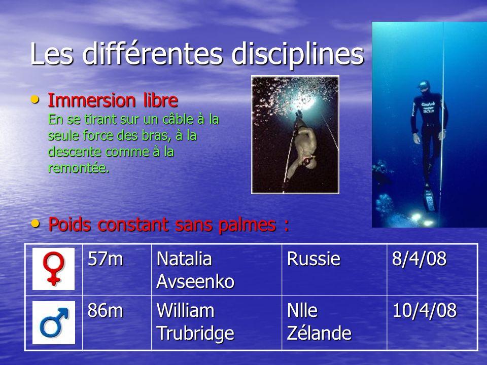 Les différentes disciplines 57m Natalia Avseenko Russie8/4/08 86m William Trubridge Nlle Zélande 10/4/08 Immersion libre En se tirant sur un câble à l