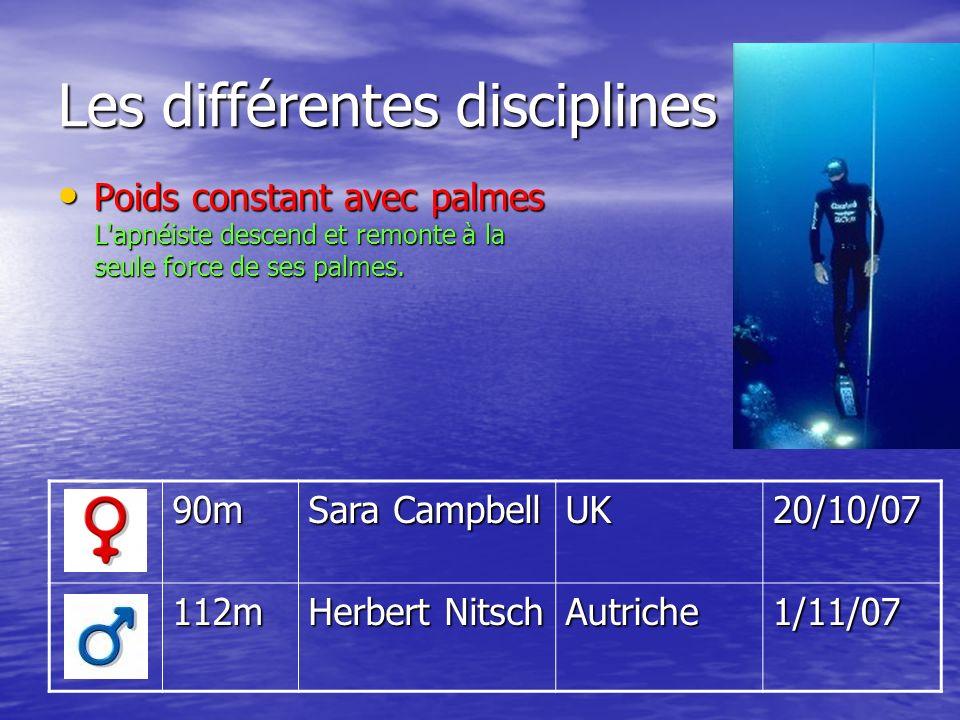 Les différentes disciplines 90m Sara Campbell UK20/10/07 112m Herbert Nitsch Autriche1/11/07 Poids constant avec palmes L'apnéiste descend et remonte