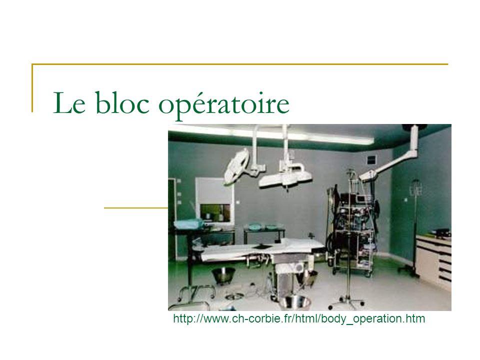 Conception architecturale Déroulement des activités du bloc opératoire Personnel med.MaladeMatériel