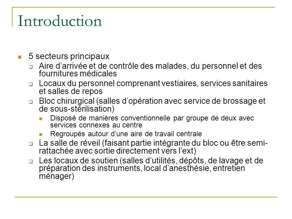 Introduction 5 secteurs principaux Aire darrivée et de contrôle des malades, du personnel et des fournitures médicales Locaux du personnel comprenant
