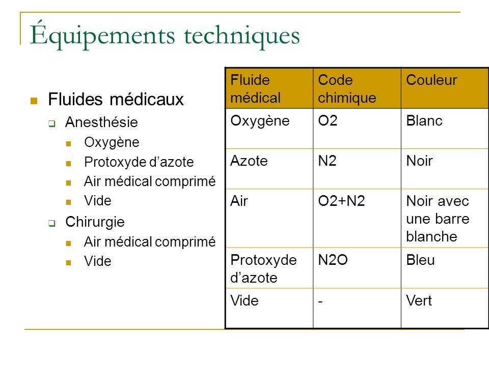 Équipements techniques Fluides médicaux Anesthésie Oxygène Protoxyde dazote Air médical comprimé Vide Chirurgie Air médical comprimé Vide Fluide médic
