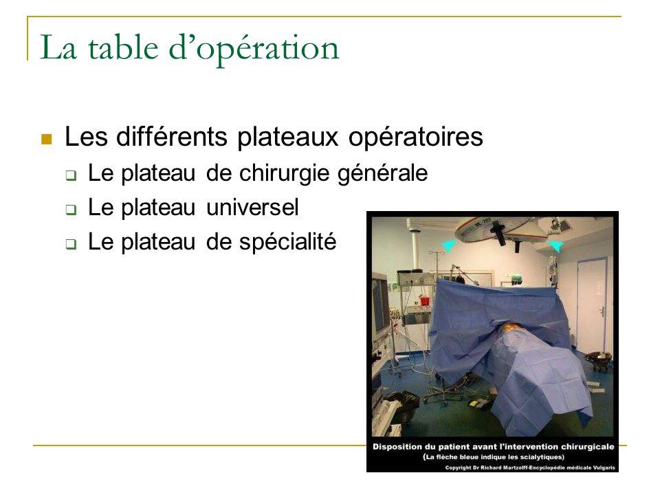 La table dopération Les différents plateaux opératoires Le plateau de chirurgie générale Le plateau universel Le plateau de spécialité