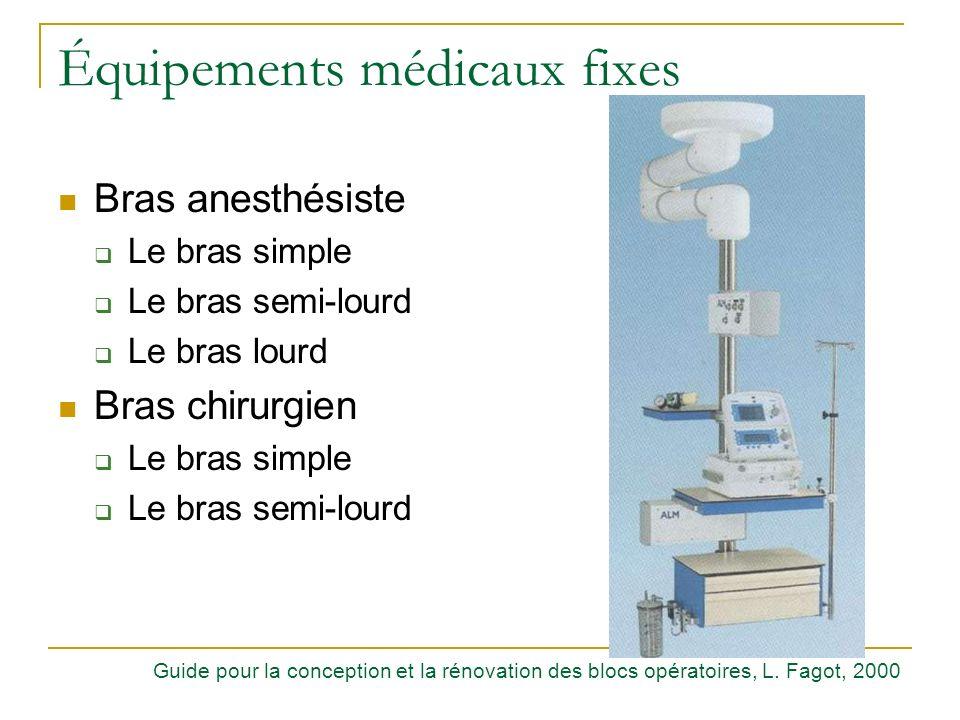 Équipements médicaux fixes Bras anesthésiste Le bras simple Le bras semi-lourd Le bras lourd Bras chirurgien Le bras simple Le bras semi-lourd Guide p