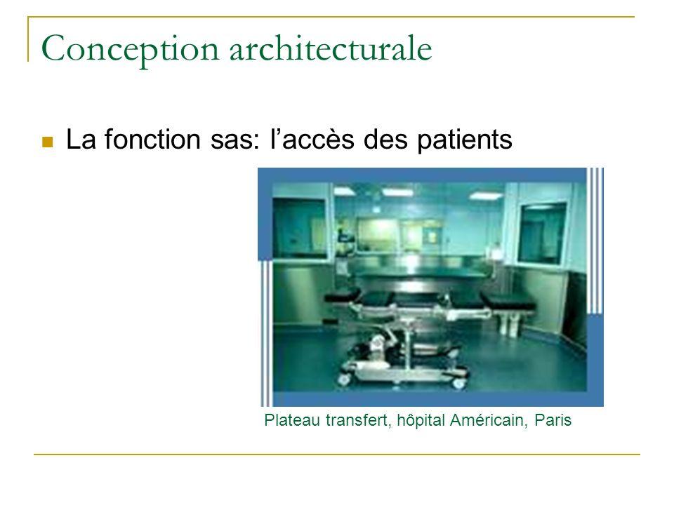 Conception architecturale La fonction sas: laccès des patients Plateau transfert, hôpital Américain, Paris