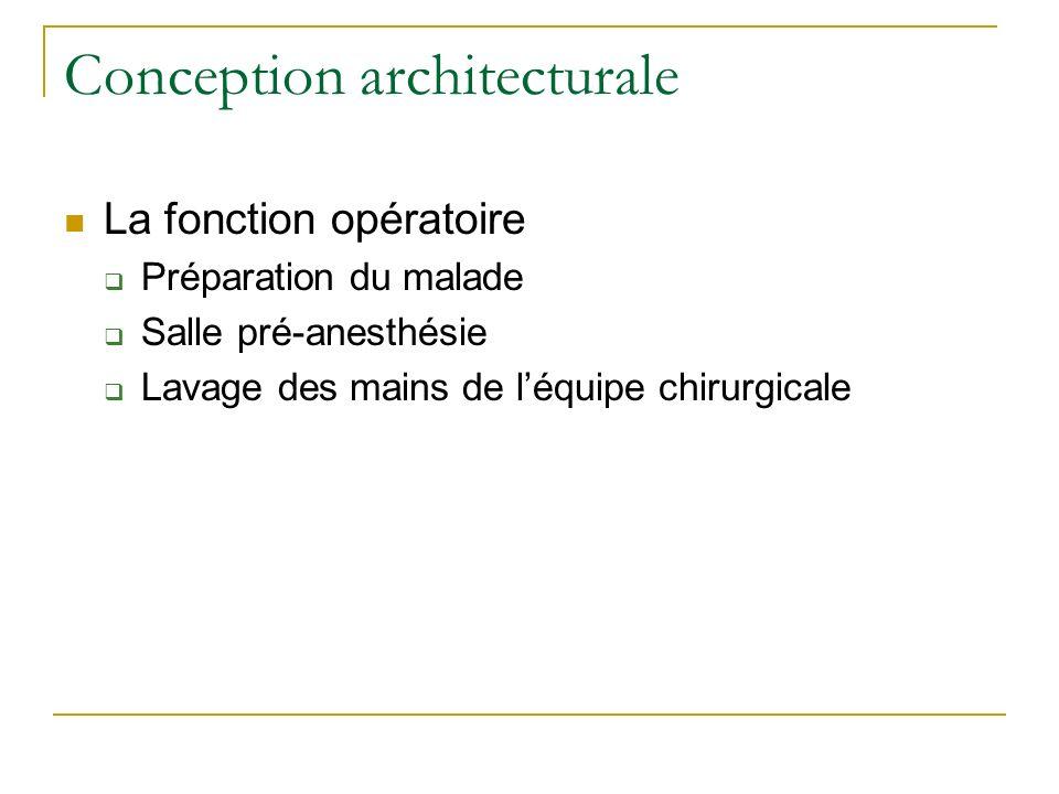 Le déplacement dair basse vitesse Guide pour la conception et la rénovation des blocs opératoires, L.