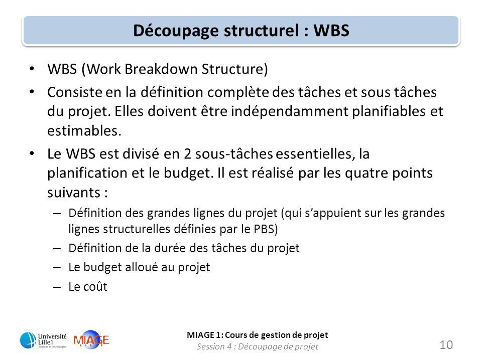 MIAGE 1: Cours de gestion de projet Session 4 : Découpage de projet Découpage structurel : WBS WBS (Work Breakdown Structure) Consiste en la définitio