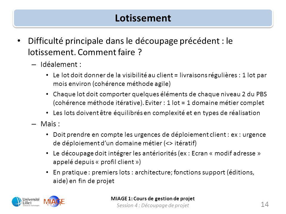 MIAGE 1: Cours de gestion de projet Session 4 : Découpage de projet Lotissement Difficulté principale dans le découpage précédent : le lotissement. Co