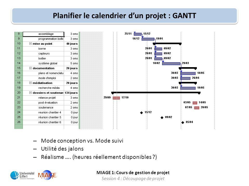 MIAGE 1: Cours de gestion de projet Session 4 : Découpage de projet Planifier le calendrier dun projet : GANTT – Mode conception vs. Mode suivi – Util