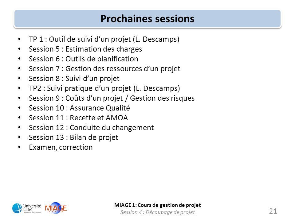 MIAGE 1: Cours de gestion de projet Session 4 : Découpage de projet Prochaines sessions TP 1 : Outil de suivi dun projet (L. Descamps) Session 5 : Est