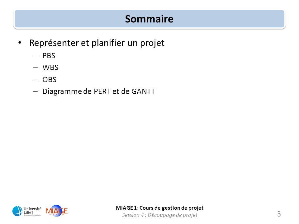 MIAGE 1: Cours de gestion de projet Session 4 : Découpage de projet Sommaire Représenter et planifier un projet – PBS – WBS – OBS – Diagramme de PERT