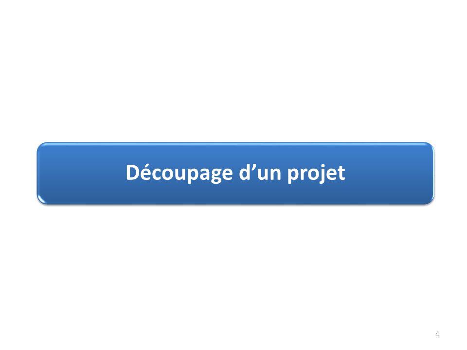 Découpage dun projet 4