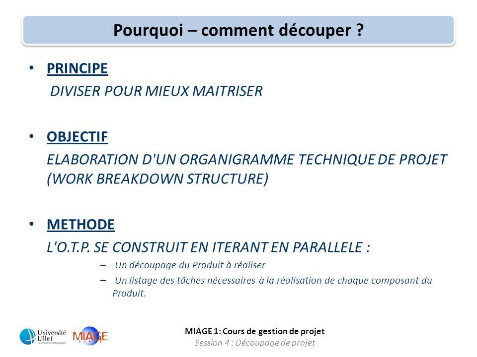 MIAGE 1: Cours de gestion de projet Session 4 : Découpage de projet Pourquoi – comment découper ? PRINCIPE DIVISER POUR MIEUX MAITRISER OBJECTIF ELABO