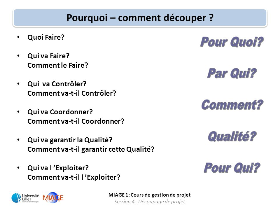 MIAGE 1: Cours de gestion de projet Session 4 : Découpage de projet Pourquoi – comment découper ? Quoi Faire? Qui va Faire? Comment le Faire? Qui va C