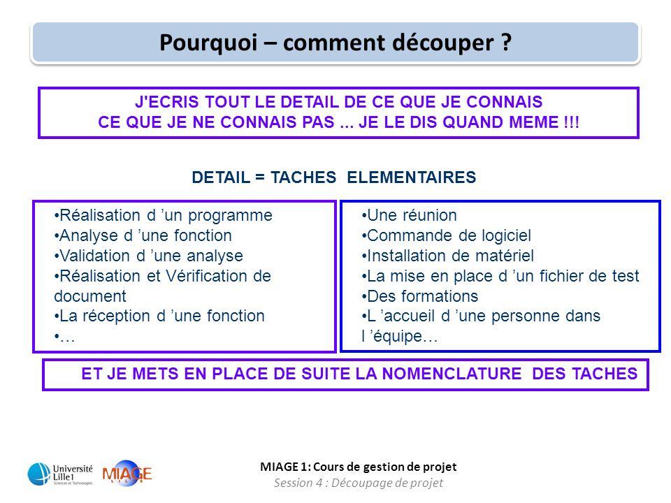 MIAGE 1: Cours de gestion de projet Session 4 : Découpage de projet 18 Organiser les tâches, déterminer le chemin critique..