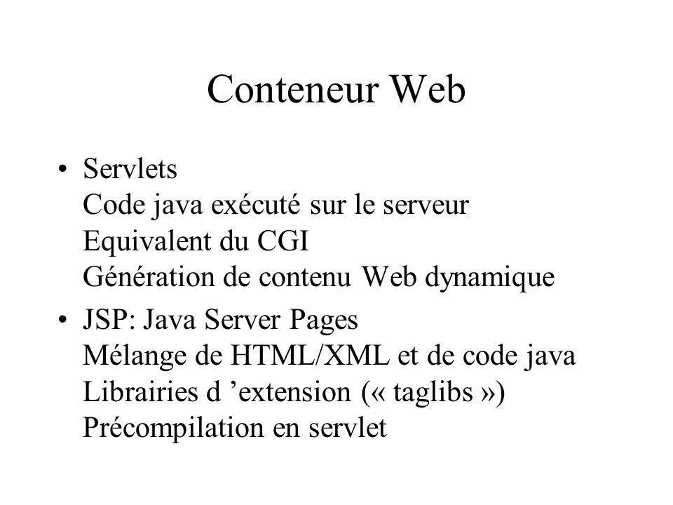 Conteneur Web Servlets Code java exécuté sur le serveur Equivalent du CGI Génération de contenu Web dynamique JSP: Java Server Pages Mélange de HTML/X