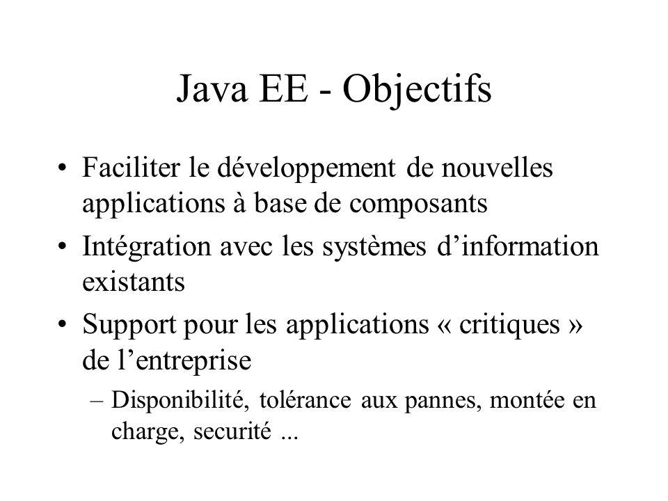 EJB: Configuration & Déploiement Interface(s) (Remote et/ou Local), classe qui implémente le Bean Déploiement : annotations dans le bean, et/ou descripteur de déploiement (fichier XML) –Description du Bean (Entity ou Session,...) –Ressources (Base de données,...) –Securité: permissions et roles –Persistance (BMP, CMP) –Attributs transactionnels –… Priorité au descripteur de déploiement sur les annotations.