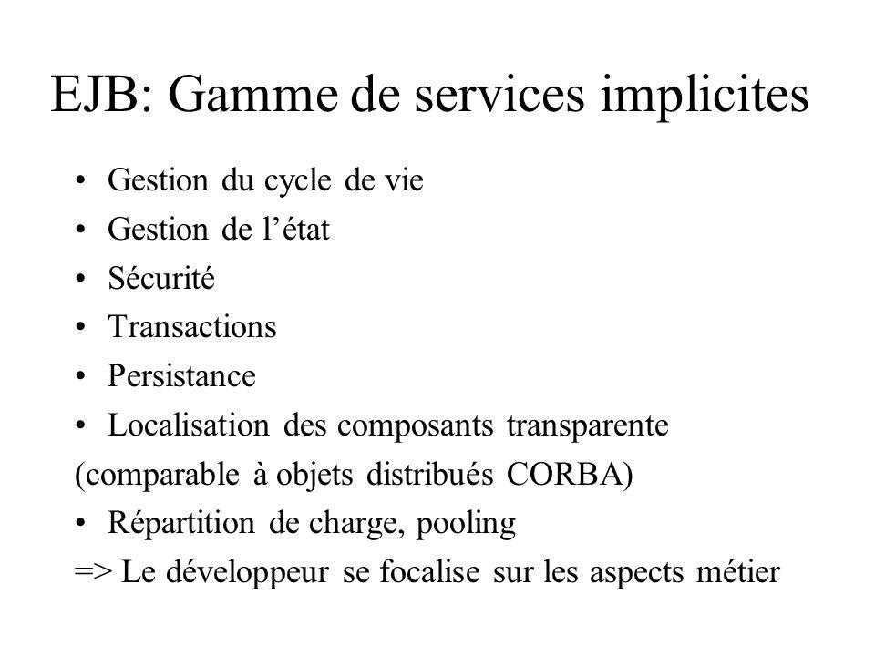 EJB: Gamme de services implicites Gestion du cycle de vie Gestion de létat Sécurité Transactions Persistance Localisation des composants transparente