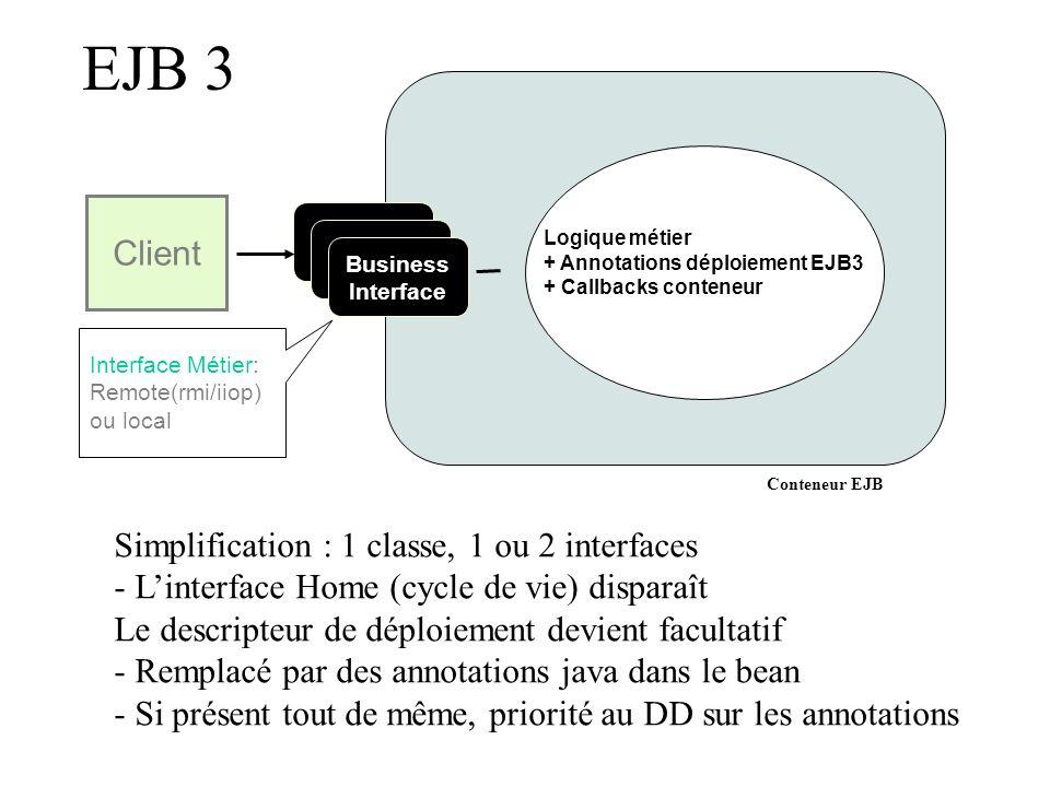 EJB 3 Conteneur EJB Logique métier + Annotations déploiement EJB3 + Callbacks conteneur Business Interface Client Interface Métier: Remote(rmi/iiop) o
