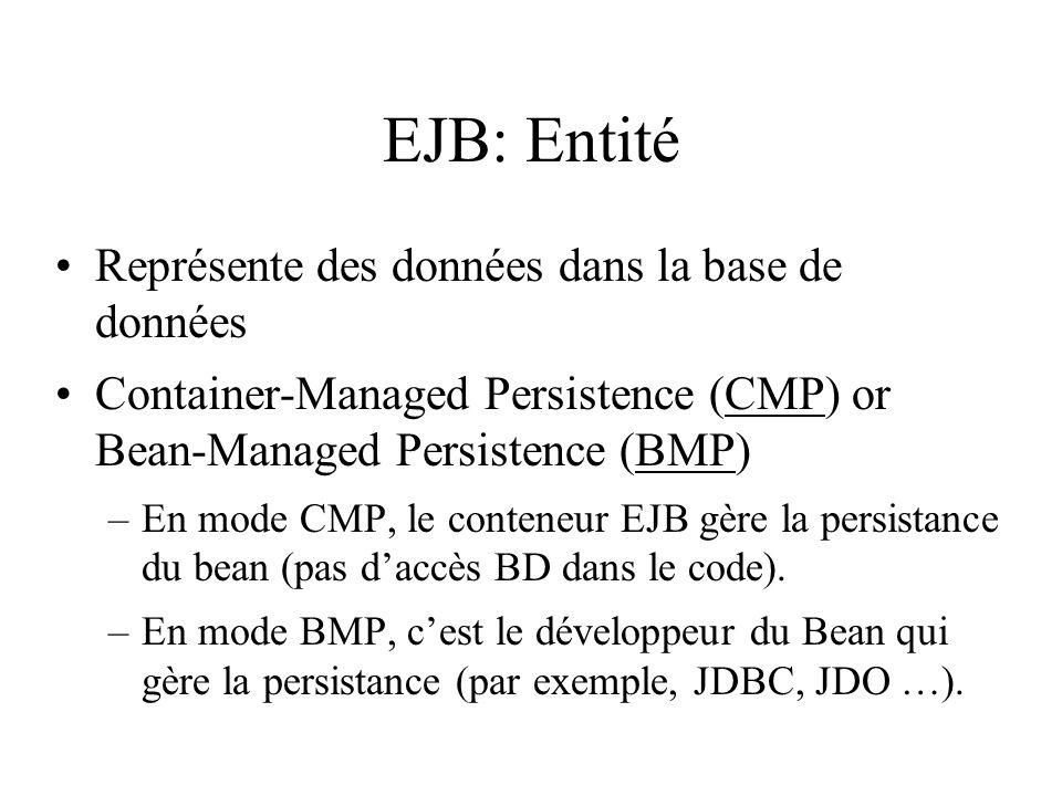 EJB: Entité Représente des données dans la base de données Container-Managed Persistence (CMP) or Bean-Managed Persistence (BMP) –En mode CMP, le cont