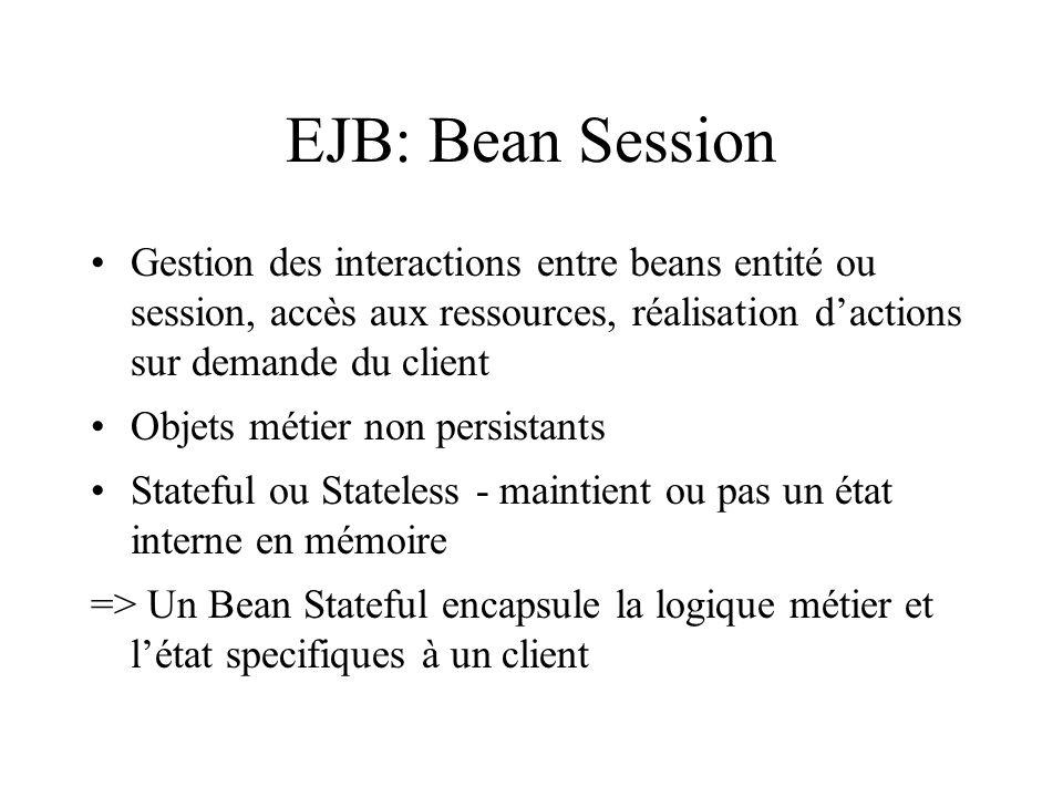 EJB: Bean Session Gestion des interactions entre beans entité ou session, accès aux ressources, réalisation dactions sur demande du client Objets méti