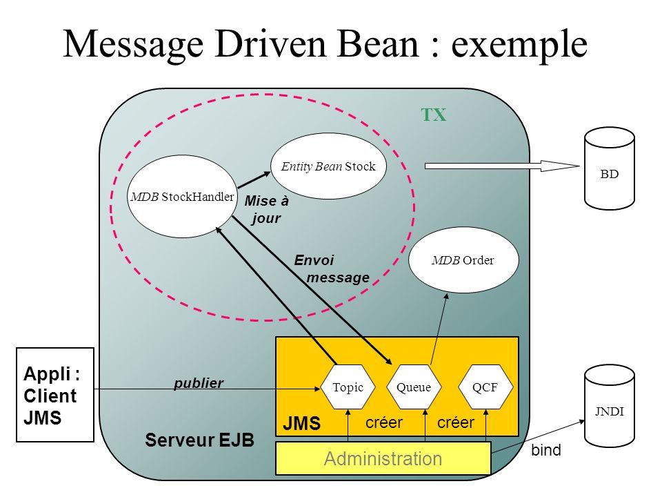 Message Driven Bean : exemple Administration JMS BD MDB StockHandler MDB Order Entity Bean Stock TX Serveur EJB Appli : Client JMS publier Envoi messa