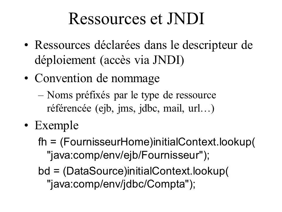 Ressources et JNDI Ressources déclarées dans le descripteur de déploiement (accès via JNDI) Convention de nommage –Noms préfixés par le type de ressou