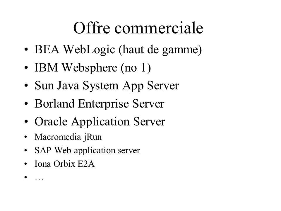 Offre open-source JBoss (no 1 en nombre de déploiements) ObjectWeb JOnAS(no 2, intégré à plusieurs distro Linux Entreprise) Sun JS App Server (Platform Edition) Apache Geronimo (démarrage fin 2003) openEjb ejBean