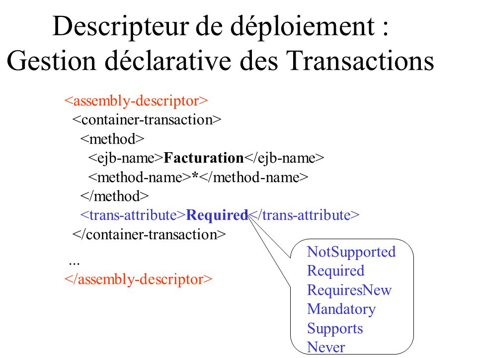 Descripteur de déploiement : Gestion déclarative des Transactions Facturation * Required... NotSupported Required RequiresNew Mandatory Supports Never