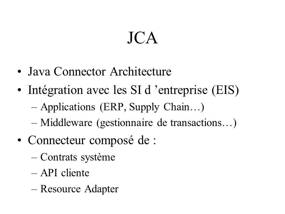 JCA Java Connector Architecture Intégration avec les SI d entreprise (EIS) –Applications (ERP, Supply Chain…) –Middleware (gestionnaire de transaction