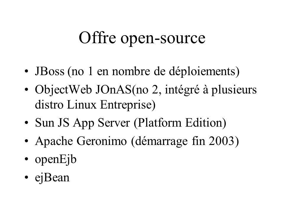 Offre open-source JBoss (no 1 en nombre de déploiements) ObjectWeb JOnAS(no 2, intégré à plusieurs distro Linux Entreprise) Sun JS App Server (Platfor