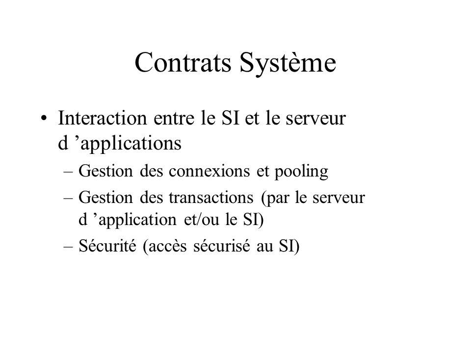 Contrats Système Interaction entre le SI et le serveur d applications –Gestion des connexions et pooling –Gestion des transactions (par le serveur d a