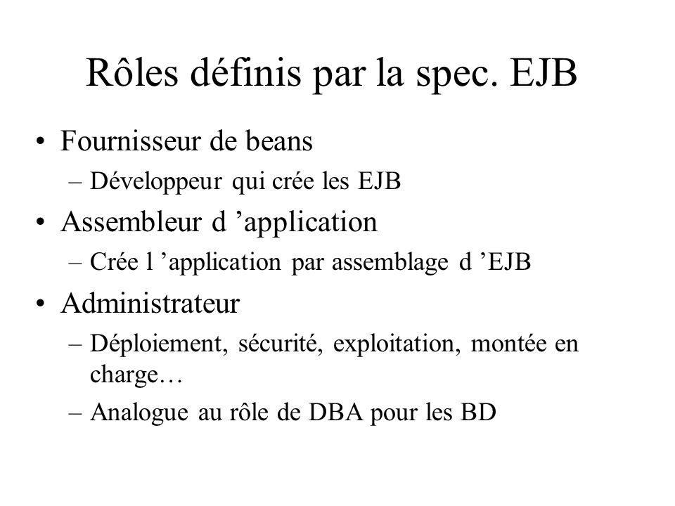 Rôles définis par la spec. EJB Fournisseur de beans –Développeur qui crée les EJB Assembleur d application –Crée l application par assemblage d EJB Ad