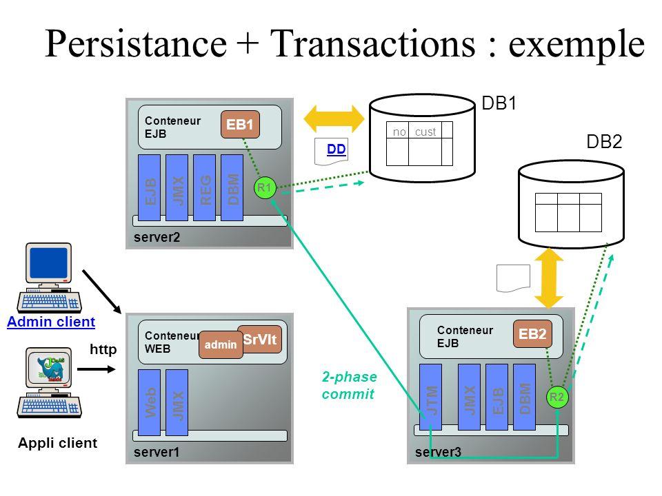 Persistance + Transactions : exemple EB1 DBMREGJMX EJB EB2 DBM EJB JMX JTM SrVlt JMX Web Conteneur EJB Conteneur WEB DD 2-phase commit R1 R2 DB1 DB2 a